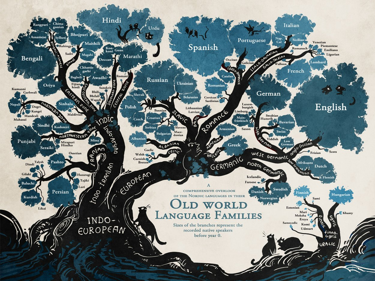 famille origine des langues arbres schema